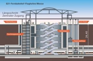 S21-Fernbahnhof-Flughafen/Messe (Filderbahnhof) [zum vergrössern klicken]