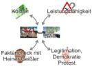 Informationen zu S21/K21 - www.information-21.de