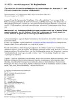 S21/K21 - Auswirkungen auf die Regionalbahn  (Übersicht bzw. Gegenüberstellung über die Auswirkungen der Konzepte S21 und K21 auf verschiedene Strecken und Bahnhöfe). Zusammenstellungen vom Verkehrsexperten Martin Hilger von den Grünen (März 2011). Aktualisiert/korrigiert am 04.10.2011.